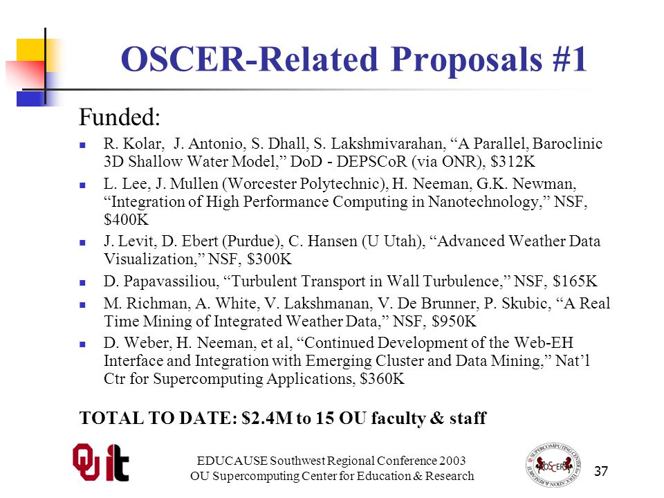 EDUCAUSE Southwest Regional Conference 2003 OU Supercomputing Center for Education & Research 37 OSCER-Related Proposals #1 Funded: R.