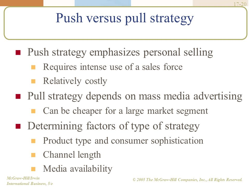 McGraw-Hill/Irwin International Business, 5/e © 2005 The McGraw-Hill Companies, Inc., All Rights Reserved. 17-20 Push versus pull strategy Push strate