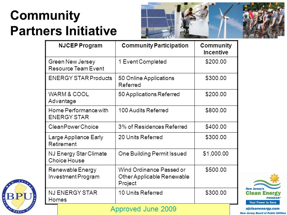NJCEP ProgramCommunity ParticipationCommunity Incentive Green New Jersey Resource Team Event 1 Event Completed$200.00 ENERGY STAR Products50 Online Applications Referred $300.00 WARM & COOL Advantage 50 Applications Referred$200.00 Home Performance with ENERGY STAR 100 Audits Referred$800.00 CleanPower Choice3% of Residences Referred$400.00 Large Appliance Early Retirement 20 Units Referred$300.00 NJ Energy Star Climate Choice House One Building Permit Issued$1,000.00 Renewable Energy Investment Program Wind Ordinance Passed or Other Applicable Renewable Project $500.00 NJ ENERGY STAR Homes 10 Units Referred$300.00 Approved June 2009 Community Partners Initiative