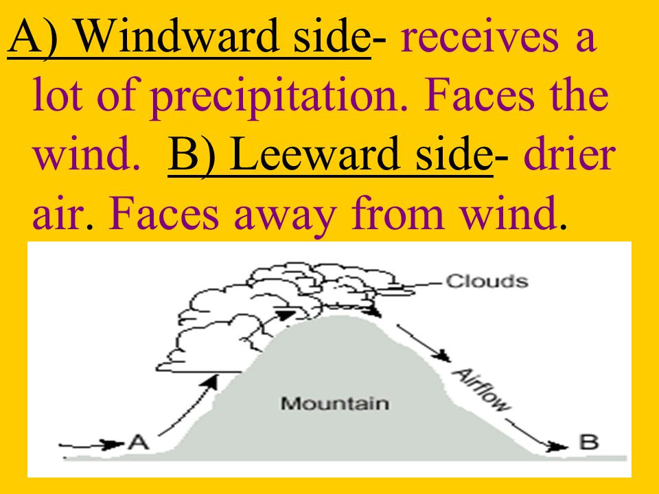 2. MOUNTAIN RANGES Act as barriers to winds Mountains cause air to rise 2 parts of a mountain: windward side & leeward side