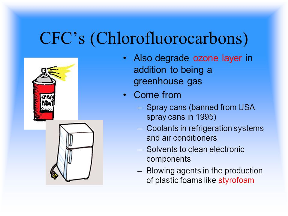CFCs (Chlorofluorocarbons) Also degrade ozone layer in addition to being a greenhouse gas Come from –Spray cans (banned from USA spray cans in 1995) –Coolants in refrigeration systems and air conditioners –Solvents to clean electronic components –Blowing agents in the production of plastic foams like styrofoam