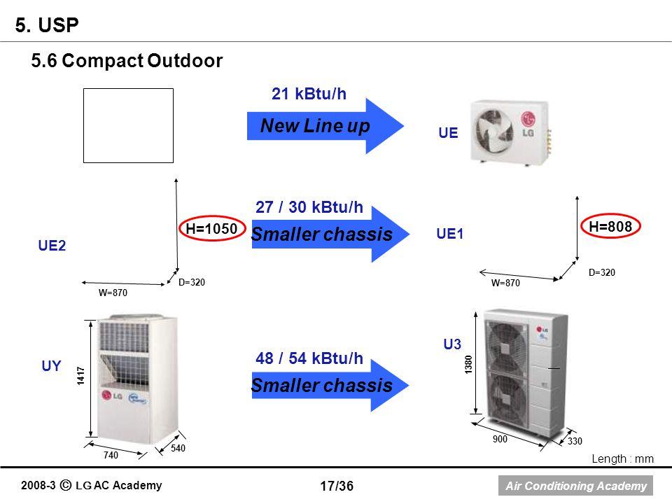 Air Conditioning Academy 2008-3 LG AC Academy 27 / 30 kBtu/h 21 kBtu/h 48 / 54 kBtu/h New Line up Smaller chassis UY U3 UE2 UE1 UE W=870 D=320 H=1050