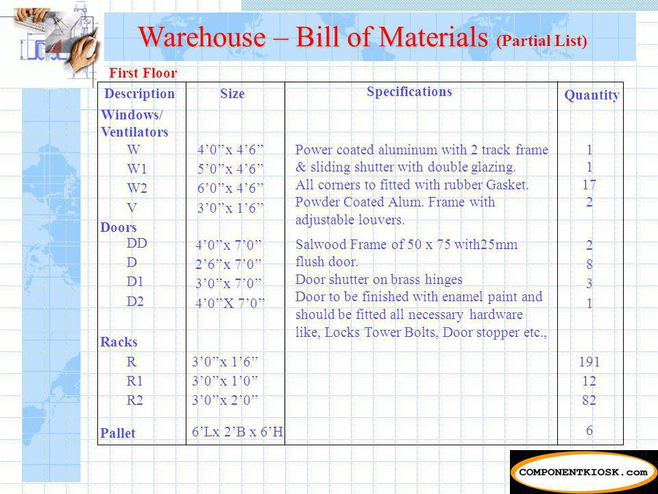 Warehouse – Bill of Materials ( Warehouse – Bill of Materials (Partial List) Description Windows/ Ventilators W W1 W2 V Doors DD D D1 D2 Racks R R1 R2 Pallet Size 40x 46 50x 46 60x 46 30x 16 40x 70 26x 70 30x 70 40X 70 30x 16 30x 10 30x 20 6Lx 2B x 6H Quantity 1 17 2 28312831 191 12 82 6 First Floor Specifications Power coated aluminum with 2 track frame & sliding shutter with double glazing.