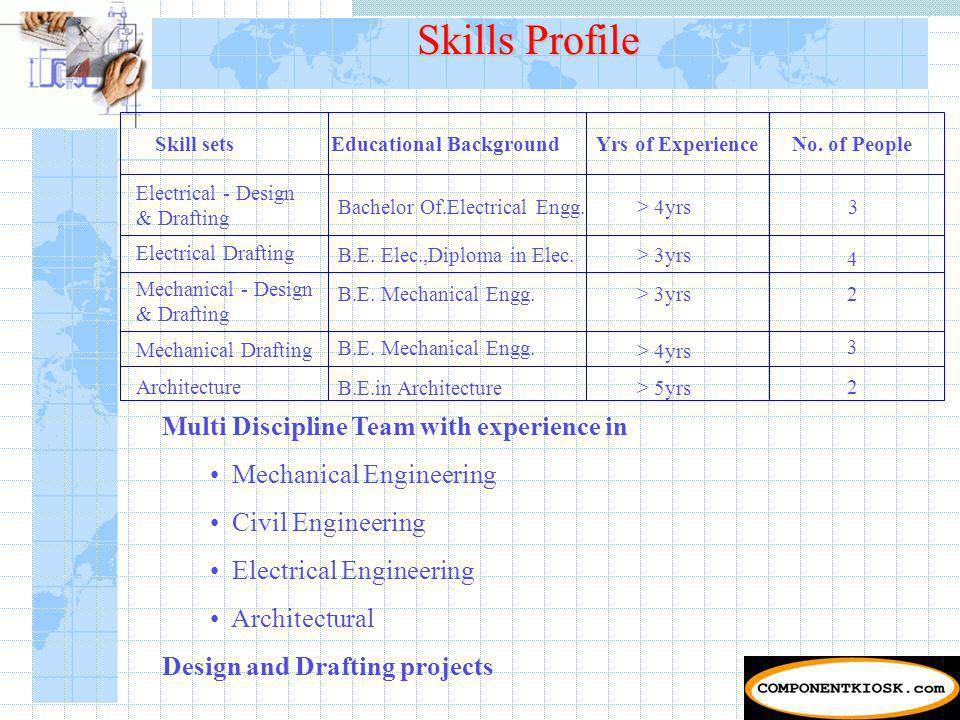 Skills Profile Multi Discipline Team with experience in Mechanical Engineering Civil Engineering Electrical Engineering Architectural Design and Drafting projects Skill sets Educational Background Yrs of Experience No.