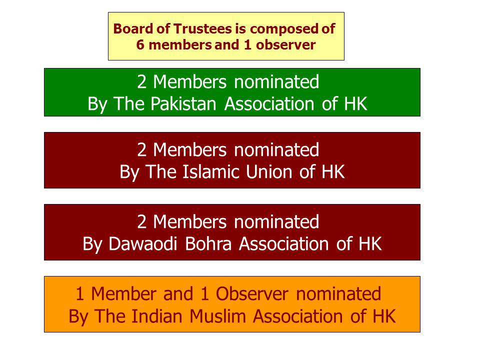Board of Trustees is composed of 6 members and 1 observer 2 Members nominated By The Pakistan Association of HK 2 Members nominated By The Islamic Union of HK 2 Members nominated By Dawaodi Bohra Association of HK 1 Member and 1 Observer nominated By The Indian Muslim Association of HK