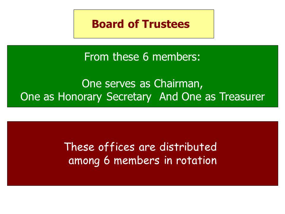 Board of Trustees From these 6 members: One serves as Chairman, One as Honorary Secretary And One as Treasurer These offices are distributed among 6 members in rotation