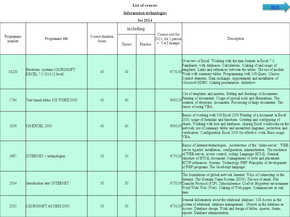 43 List of courses Information technologies for 2014 Programme number Programme title Course duration, hours including Course cost for 2013, for 1 per