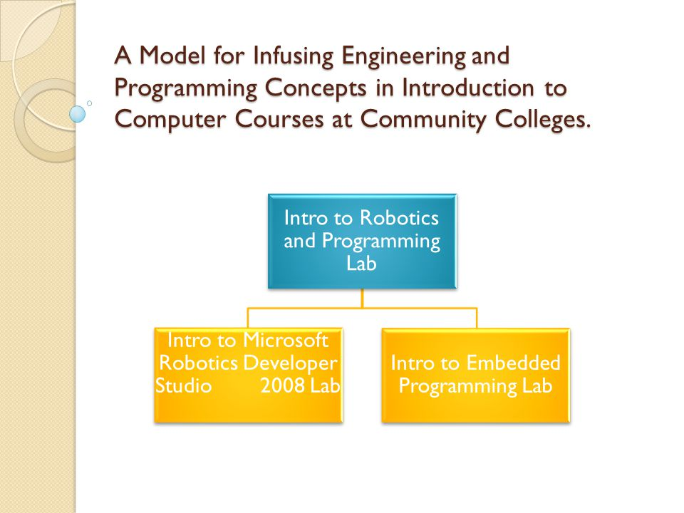 A Model for Infusing Engineering and Programming Concepts in Introduction to Computer Courses at Community Colleges.