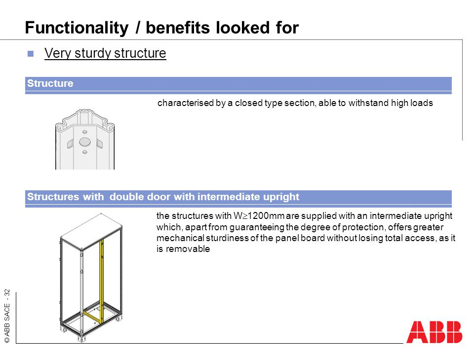 © ABB SACE - 32 Functionality / benefits looked for Very sturdy structure characterised by a closed type section, able to withstand high loads Structu