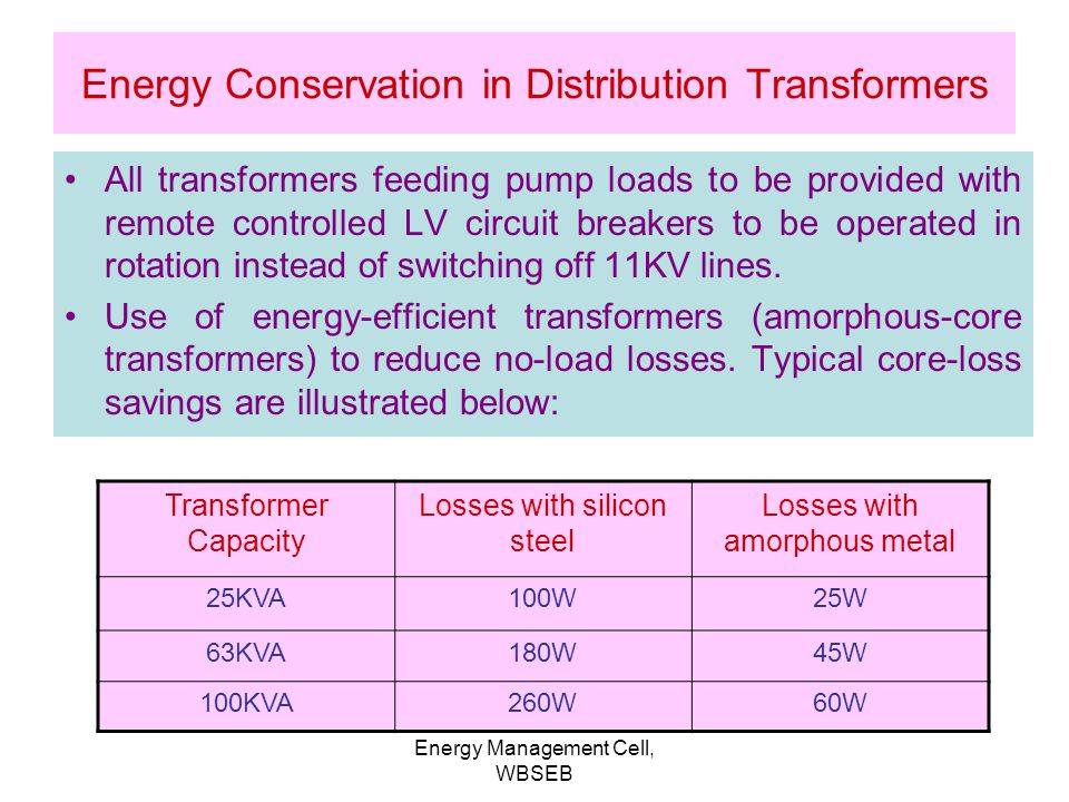 Energy Management Cell, WBSEB Smaller no. of Large Transformer Vs Larger no. of Small Transformer Small DT Large Transformer Well LT Line 11KV Line