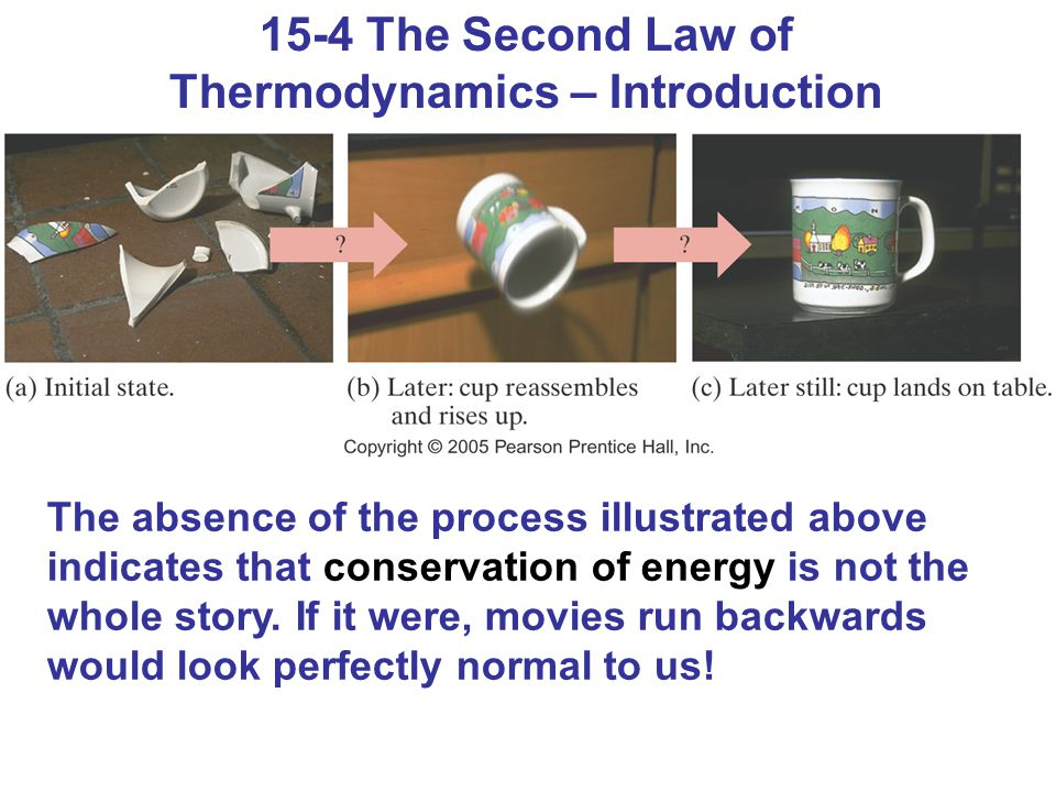 15-4 The Second Law of Thermodynamics – Introduction The absence of the process illustrated above indicates that conservation of energy is not the who