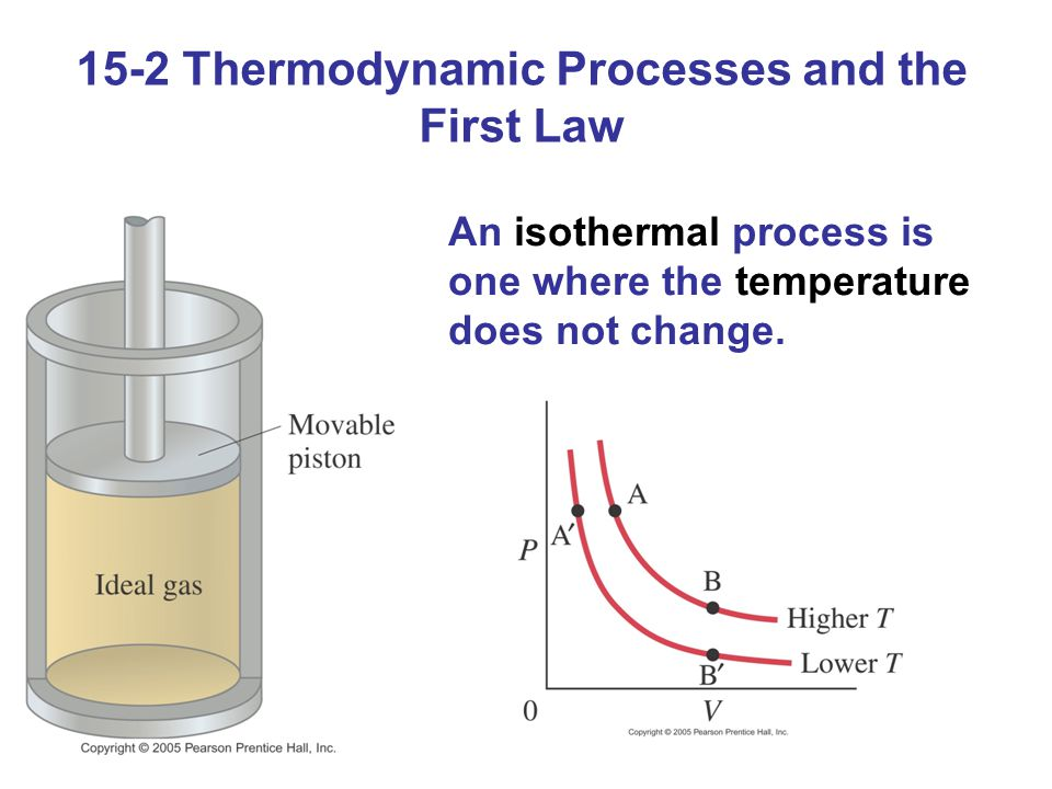 15-2 Thermodynamic Processes and the First Law An isothermal process is one where the temperature does not change.