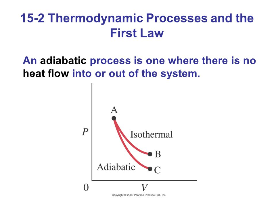 15-2 Thermodynamic Processes and the First Law An adiabatic process is one where there is no heat flow into or out of the system.