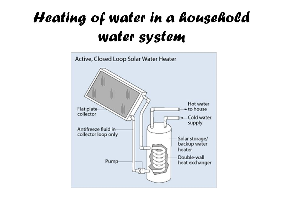 Heating of water in a household water system