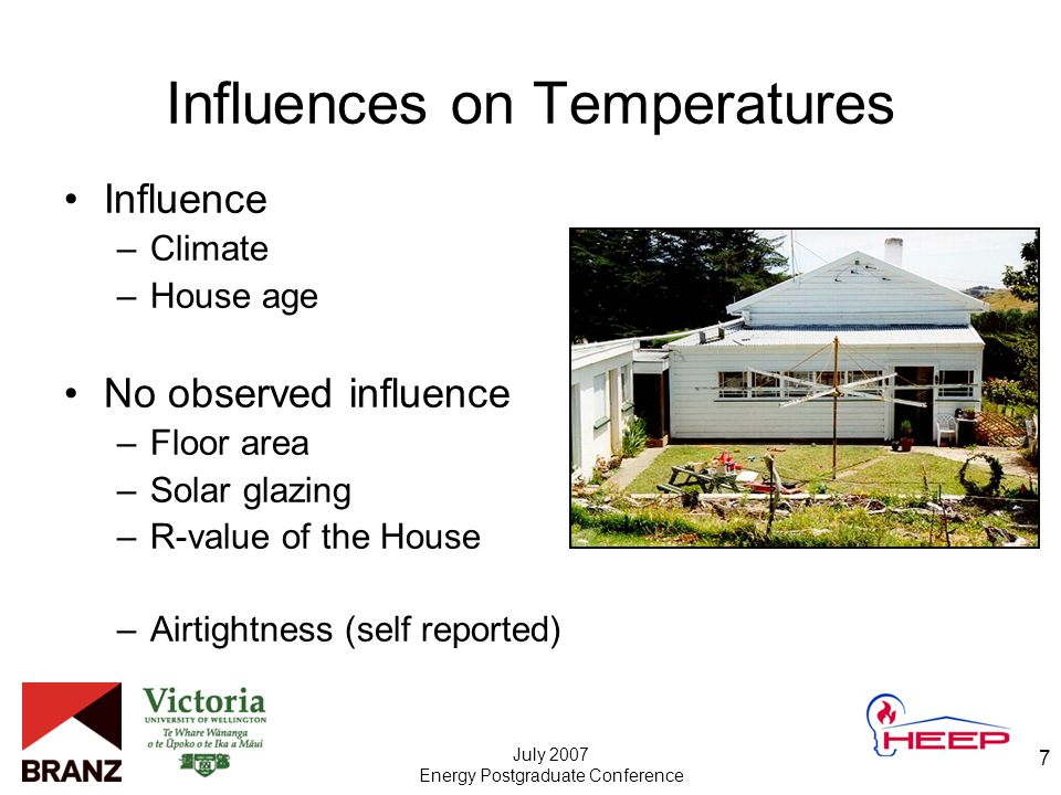 July 2007 Energy Postgraduate Conference 7 Influences on Temperatures Influence –Climate –House age No observed influence –Floor area –Solar glazing –R-value of the House –Airtightness (self reported)