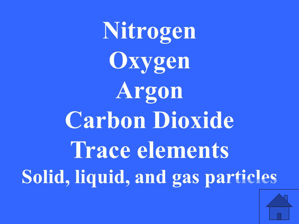 Nitrogen Oxygen Argon Carbon Dioxide Trace elements Solid, liquid, and gas particles
