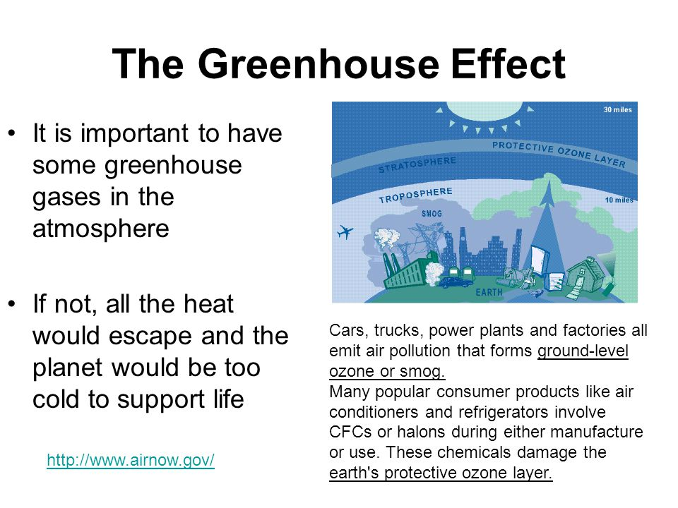 The Greenhouse Effect It is important to have some greenhouse gases in the atmosphere If not, all the heat would escape and the planet would be too cold to support life Cars, trucks, power plants and factories all emit air pollution that forms ground-level ozone or smog.