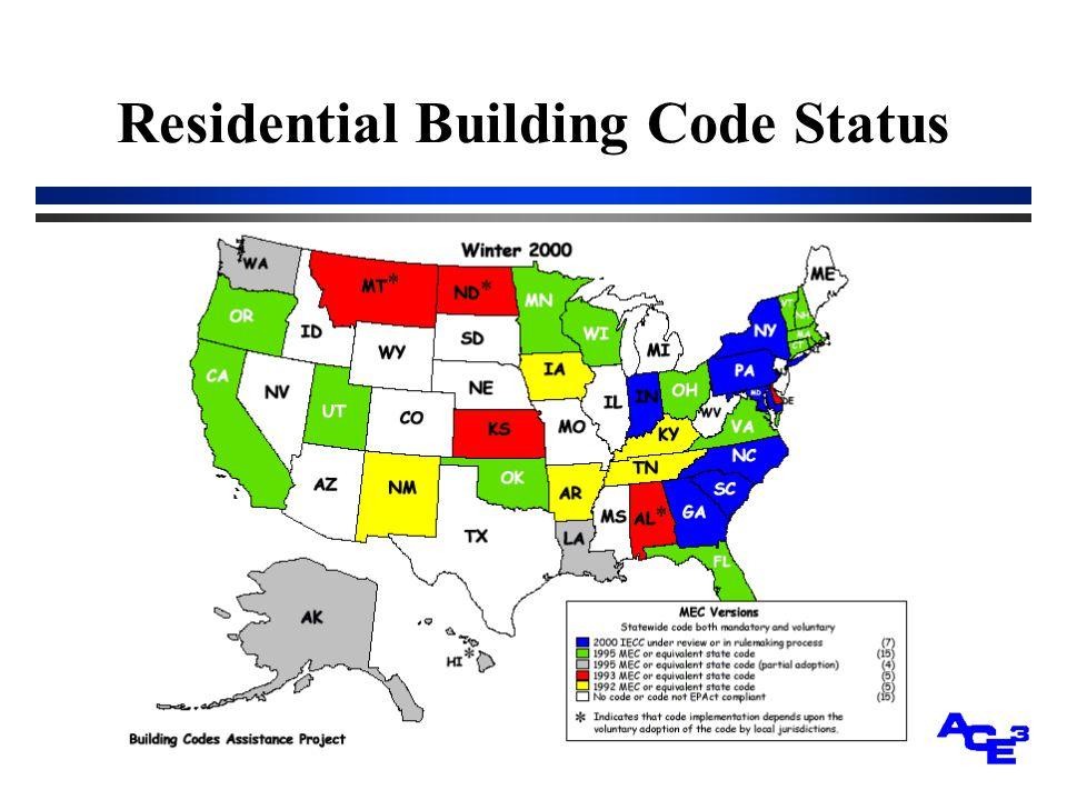 Residential Building Code Status