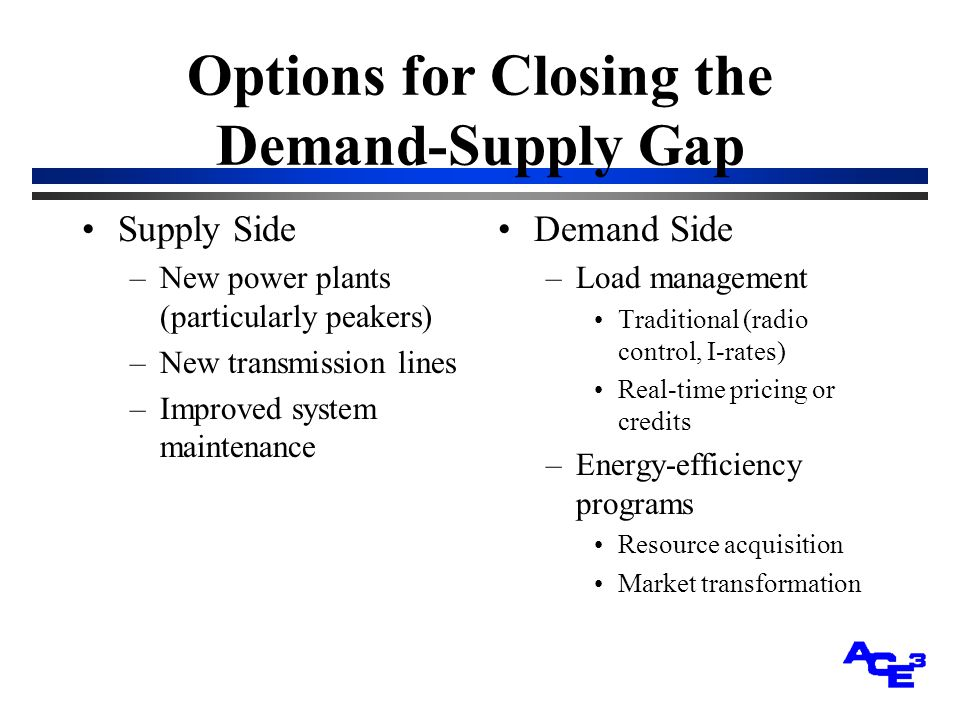 Options for Closing the Demand-Supply Gap Supply Side –New power plants (particularly peakers) –New transmission lines –Improved system maintenance Demand Side –Load management Traditional (radio control, I-rates) Real-time pricing or credits –Energy-efficiency programs Resource acquisition Market transformation
