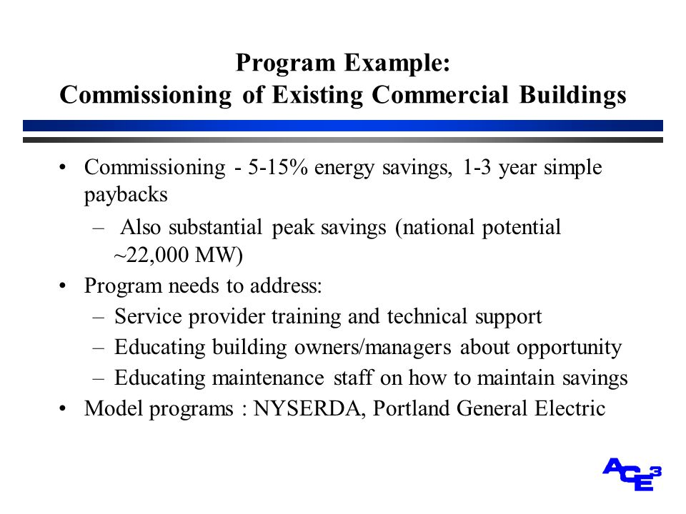 Program Example: Commissioning of Existing Commercial Buildings Commissioning - 5-15% energy savings, 1-3 year simple paybacks – Also substantial peak savings (national potential ~22,000 MW) Program needs to address: –Service provider training and technical support –Educating building owners/managers about opportunity –Educating maintenance staff on how to maintain savings Model programs : NYSERDA, Portland General Electric