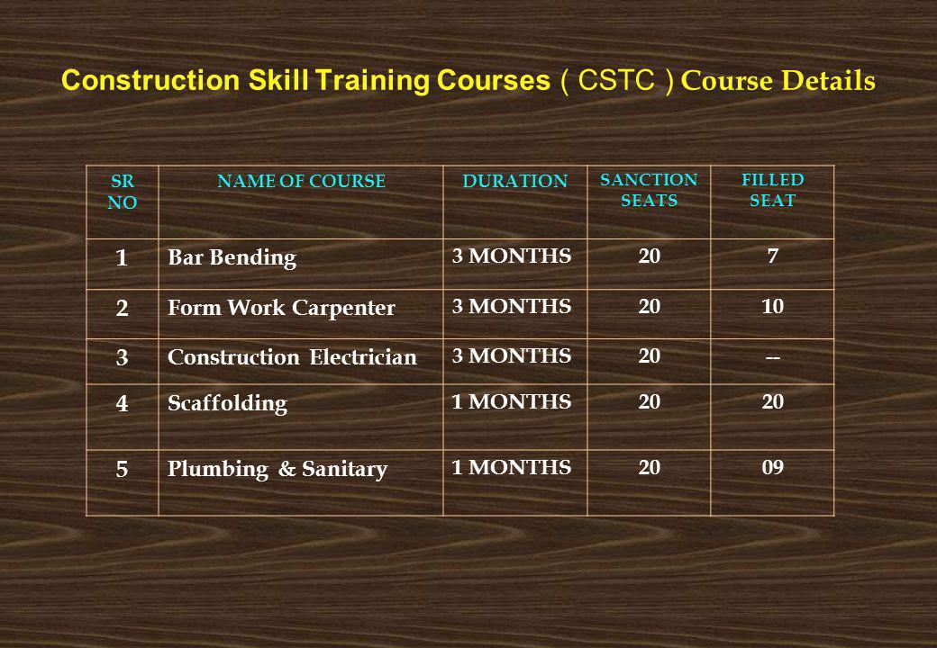 Construction Skill Training Courses ( CSTC ) Course Details SR NO NAME OF COURSEDURATION SANCTION SEATS FILLED SEAT 1 Bar Bending 3 MONTHS207 2 Form W