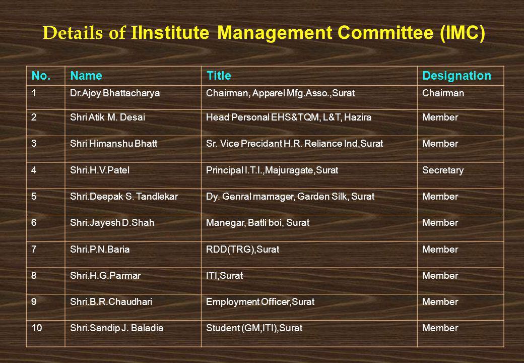 No.NameTitleDesignation 1Dr.Ajoy BhattacharyaChairman, Apparel Mfg.Asso.,SuratChairman 2Shri Atik M. DesaiHead Personal EHS&TQM, L&T, HaziraMember 3Sh