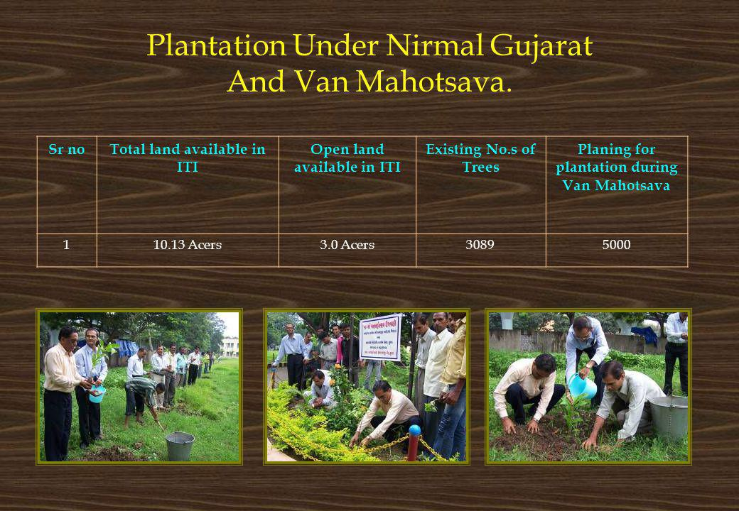 Plantation Under Nirmal Gujarat And Van Mahotsava. Sr noTotal land available in ITI Open land available in ITI Existing No.s of Trees Planing for plan