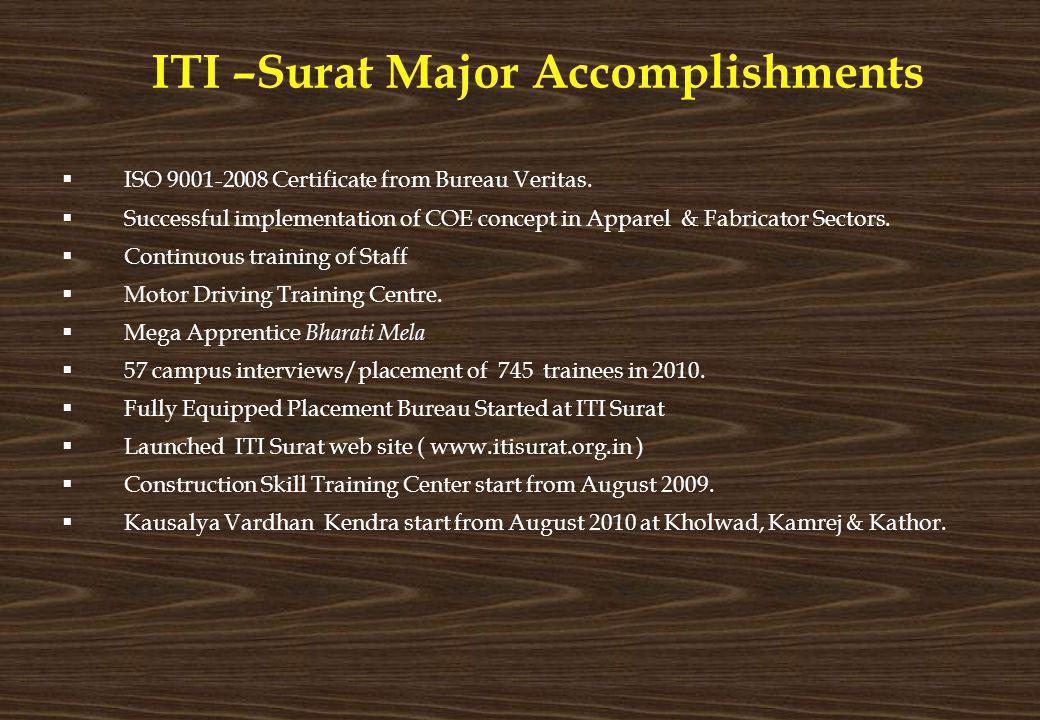 ITI –Surat Major Accomplishments ISO 9001-2008 Certificate from Bureau Veritas. Successful implementation of COE concept in Apparel & Fabricator Secto