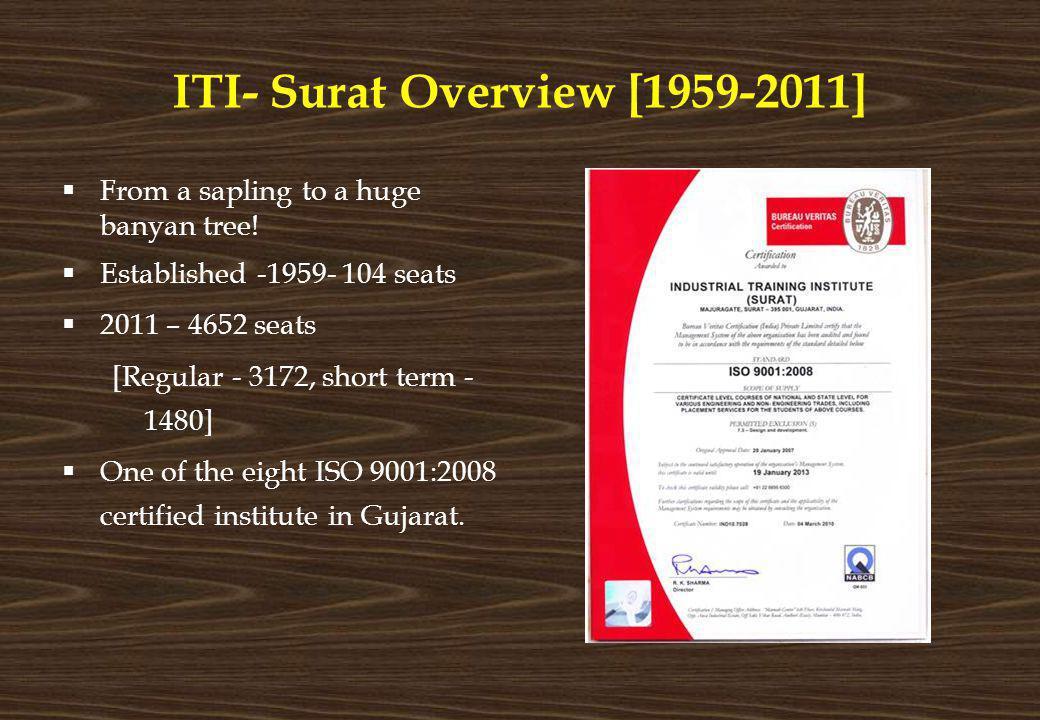 ITI- Surat Overview [1959-2011] From a sapling to a huge banyan tree! Established -1959- 104 seats 2011 – 4652 seats [Regular - 3172, short term - 148