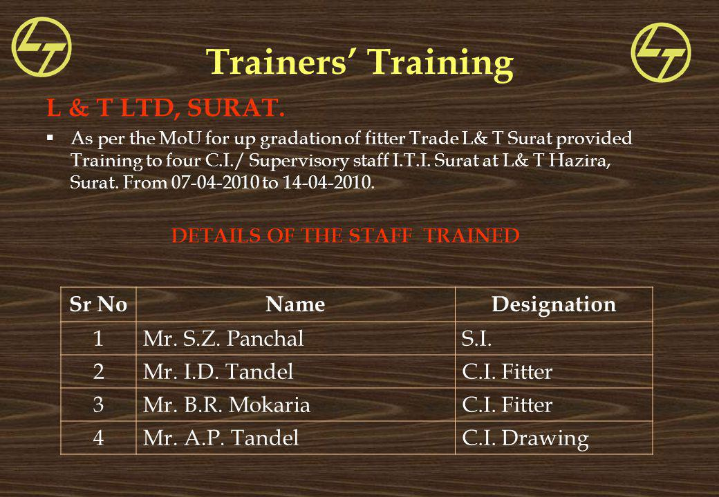 Trainers Training L & T LTD, SURAT. As per the MoU for up gradation of fitter Trade L& T Surat provided Training to four C.I./ Supervisory staff I.T.I