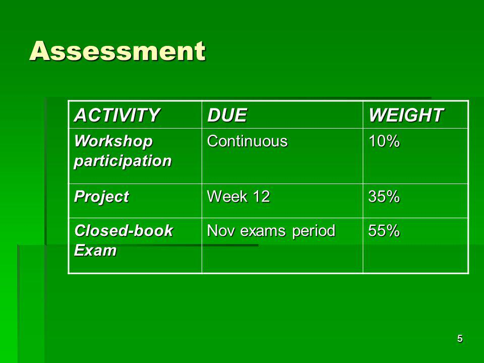 5 Assessment ACTIVITYDUEWEIGHT Workshop participation Continuous10% Project Week 12 35% Closed-book Exam Nov exams period 55%