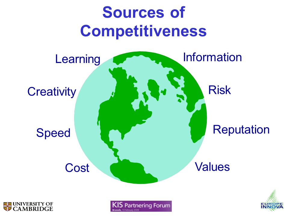 Sources of Competitiveness Creativity Risk Speed Reputation Cost Values Learning Information