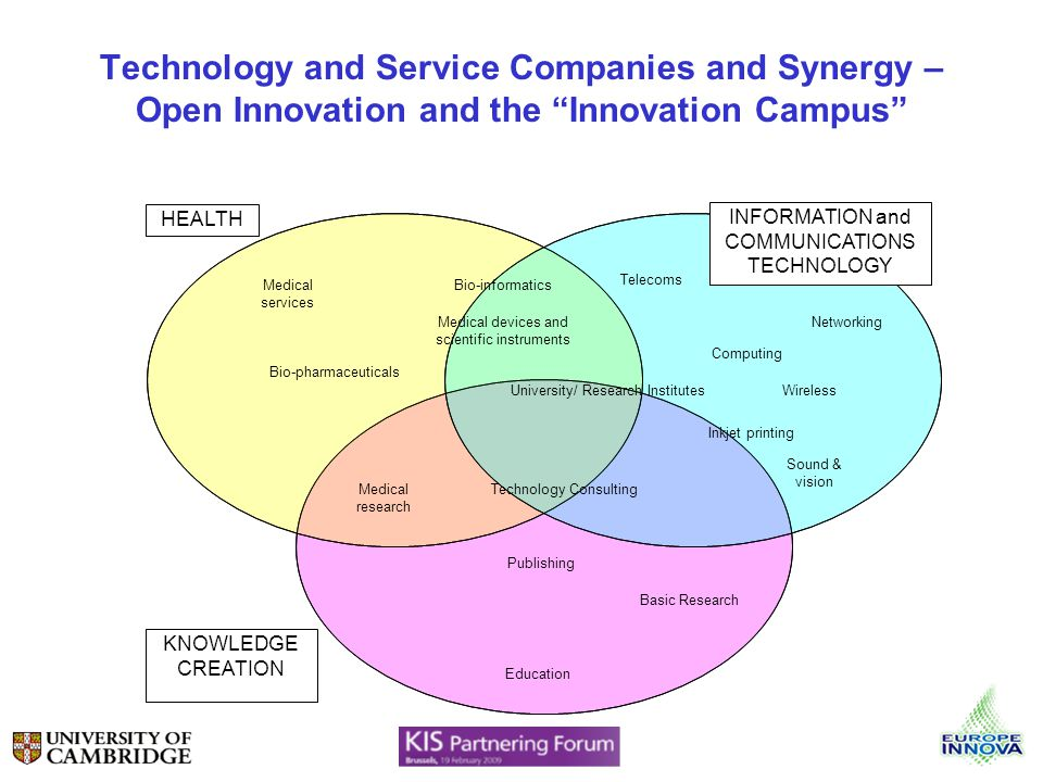 Technology and Service Companies and Synergy – Open Innovation and the Innovation Campus HEALTH KNOWLEDGE CREATION INFORMATION and COMMUNICATIONS TECH
