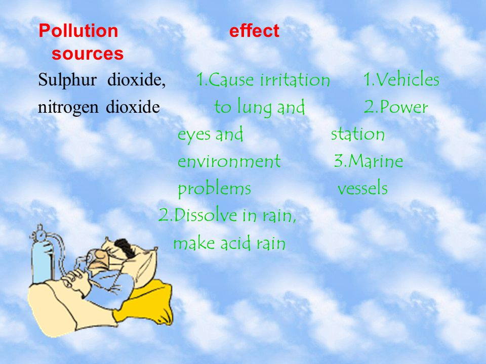 Pollution effect source Carbon 1.visual 1.vehicle monoxide impairment 2.industry 2.reduce metal 3.power function and station poor learning 4.aircraft ability 3.people suffer from heart and circulatory problems dizziness and fainting