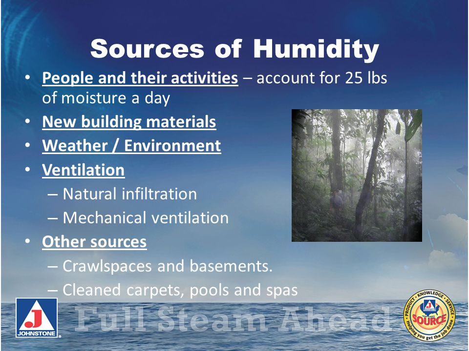 Sources of Humidity People and their activities – account for 25 lbs of moisture a day New building materials Weather / Environment Ventilation – Natu