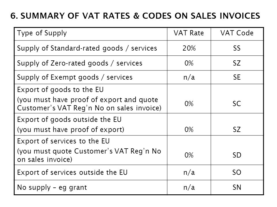 6. SUMMARY OF VAT RATES & CODES ON SALES INVOICES Type of SupplyVAT RateVAT Code Supply of Standard-rated goods / services20%SS Supply of Zero-rated g