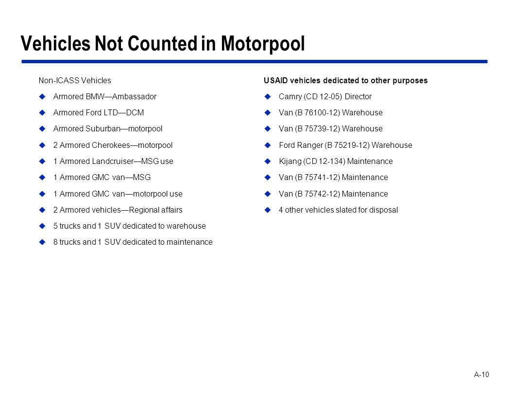 A-10 Vehicles Not Counted in Motorpool Non-ICASS Vehicles Armored BMWAmbassador Armored Ford LTDDCM Armored Suburbanmotorpool 2 Armored Cherokeesmotor