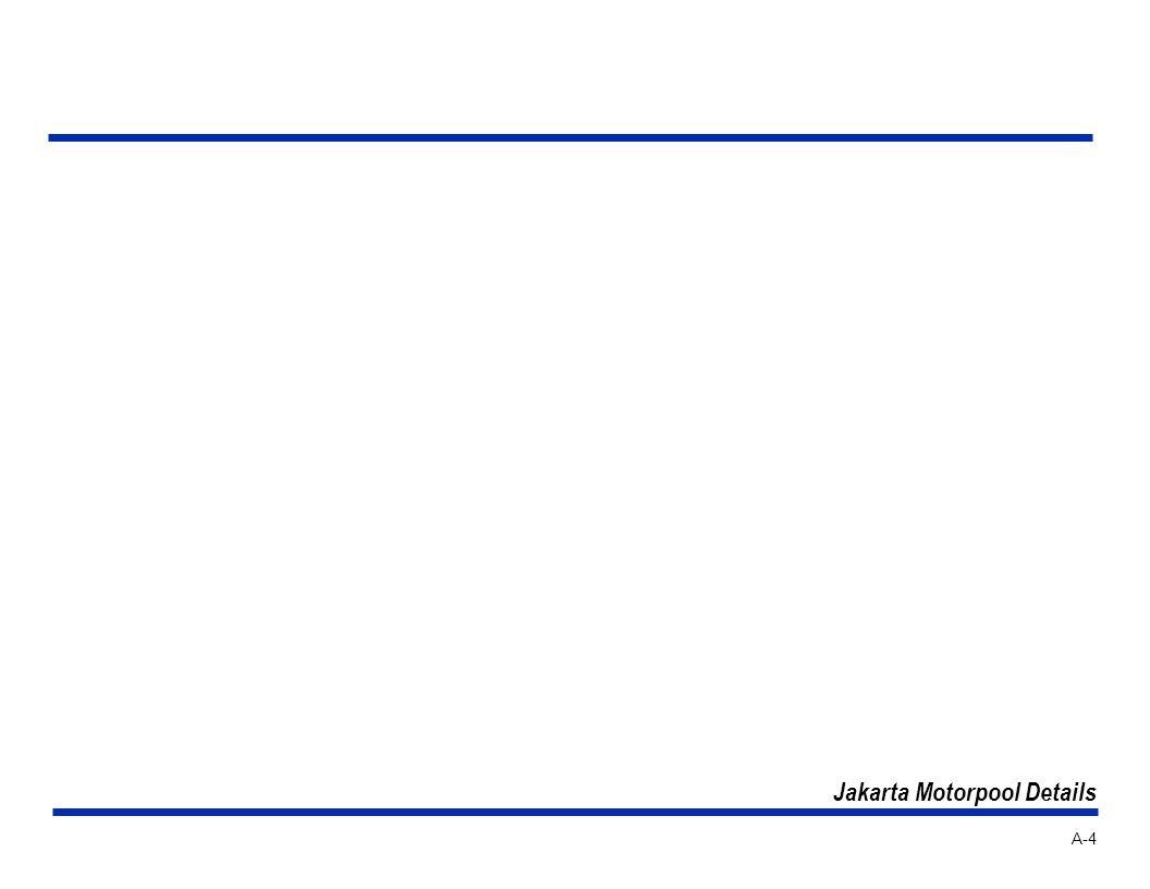 A-4 Jakarta Motorpool Details