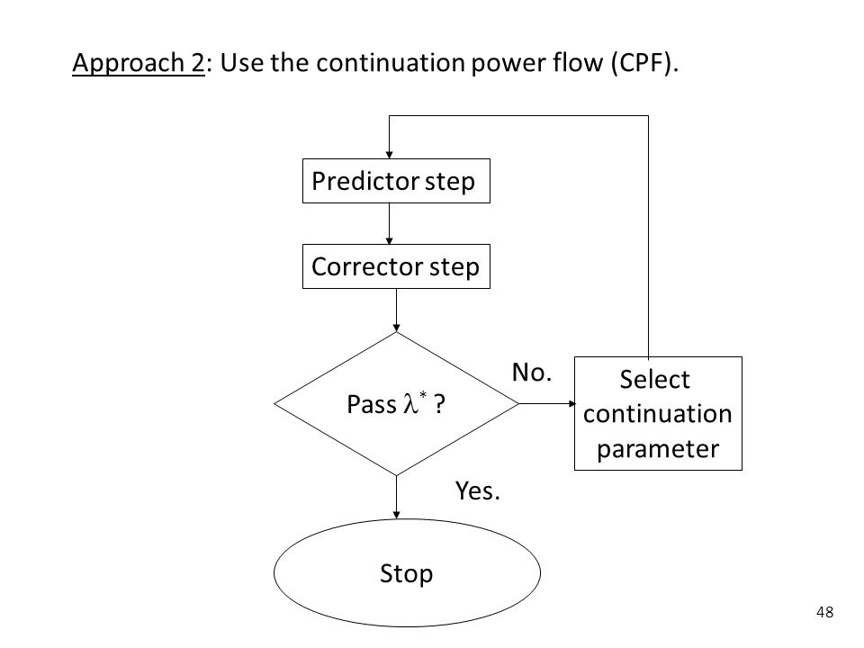 48 Approach 2: Use the continuation power flow (CPF). Predictor step Corrector step Pass * ? Select continuation parameter Stop No. Yes.