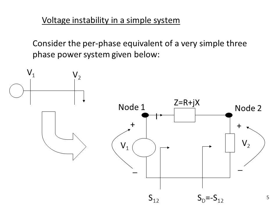 36 200 4006008001000120014001600 Capacitive Mvars 0.6 0.8 1.0 1.2 |V 2 | V 1 =1.0 V2V2 P L Q L =0 P L =1300 mw P L =1500 mw P L =1700 mw P L =1900 mw QV-curves drawn using synchronous condensor approach.
