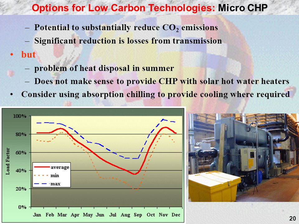 20 –Potential to substantially reduce CO 2 emissions –Significant reduction is losses from transmission but –problem of heat disposal in summer –Does not make sense to provide CHP with solar hot water heaters Consider using absorption chilling to provide cooling where required Options for Low Carbon Technologies: Micro CHP