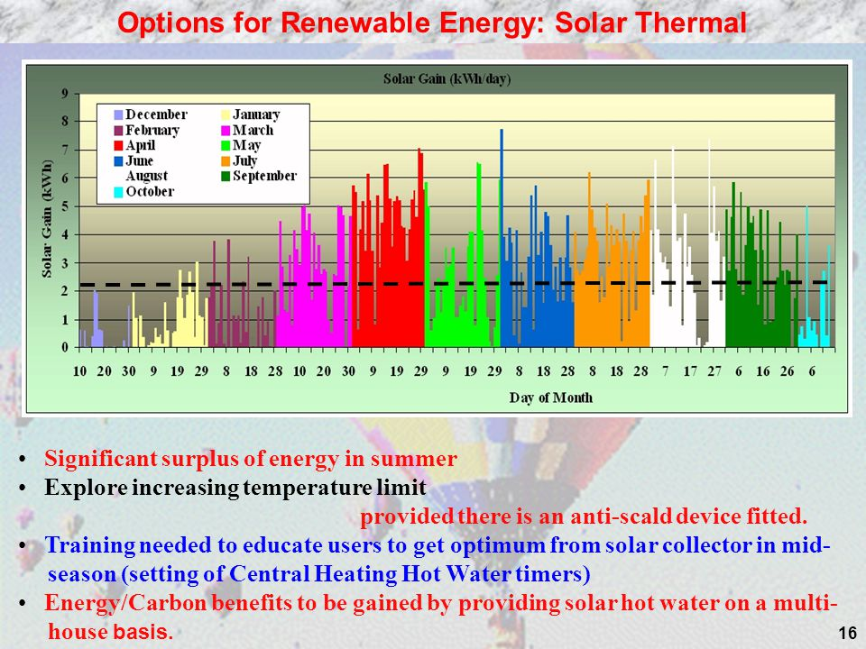 16 Options for Renewable Energy: Solar Thermal Significant surplus of energy in summer Explore increasing temperature limit provided there is an anti-