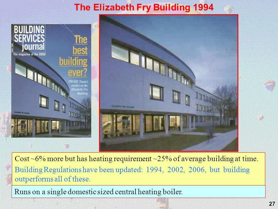 27 The Elizabeth Fry Building 1994 Cost ~6% more but has heating requirement ~25% of average building at time. Building Regulations have been updated: