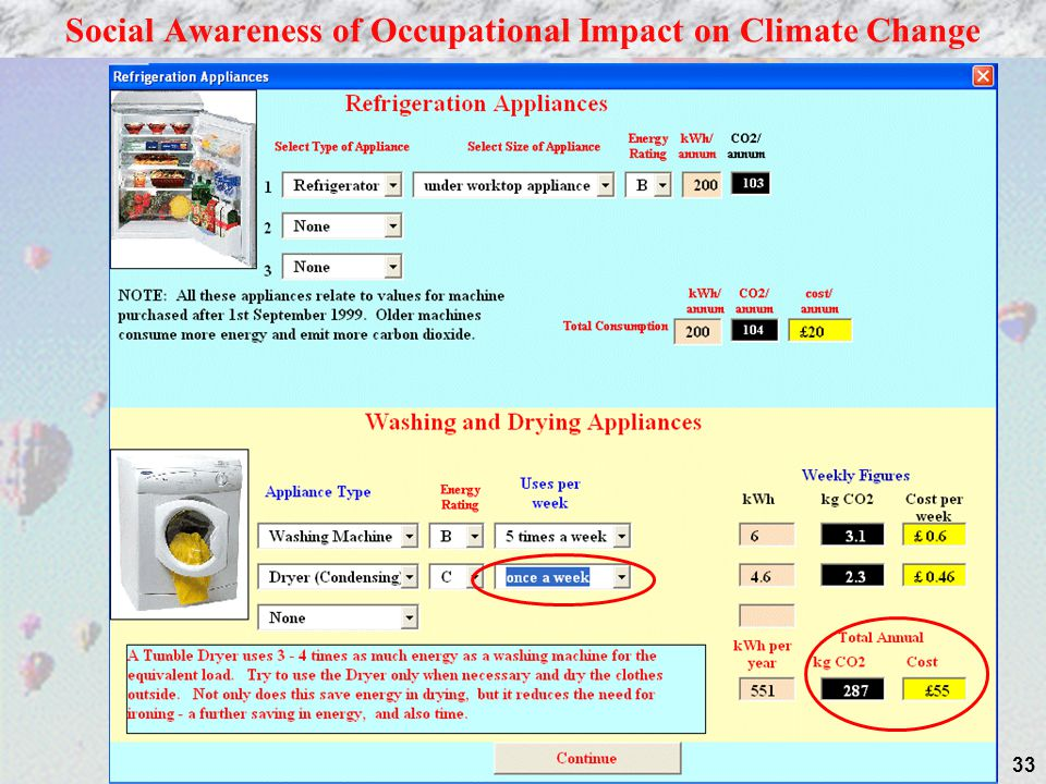 33 Social Awareness of Occupational Impact on Climate Change