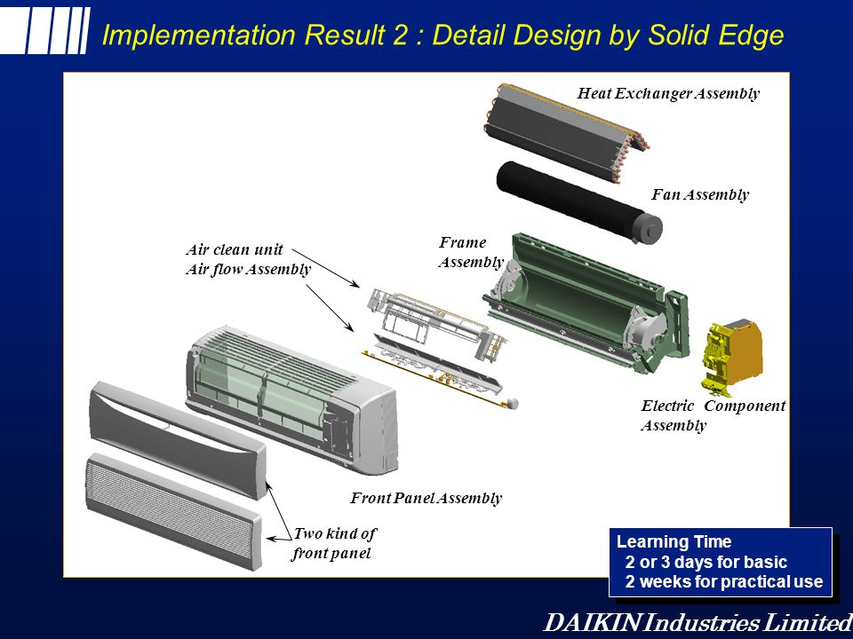 DAIKIN Industries Limited Implementation Result 2 : Detail Design by Solid Edge Heat Exchanger Assembly Fan Assembly Frame Assembly Electric Component