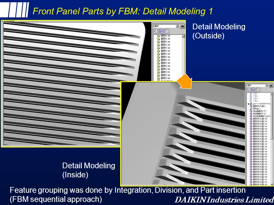 DAIKIN Industries Limited Front Panel Parts by FBM: Detail Modeling 1 Detail Modeling (Outside) Detail Modeling (Inside) Feature grouping was done by
