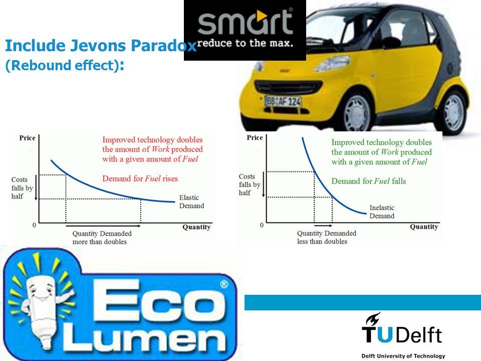 Include Jevons Paradox (Rebound effect) :