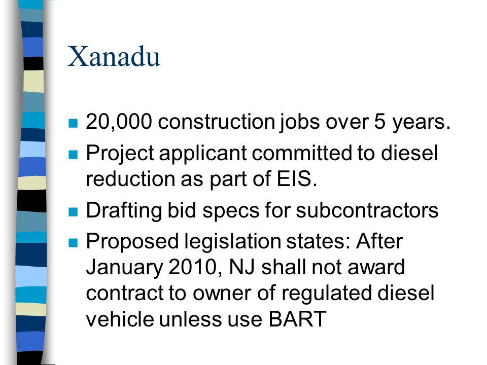 Xanadu n 20,000 construction jobs over 5 years.