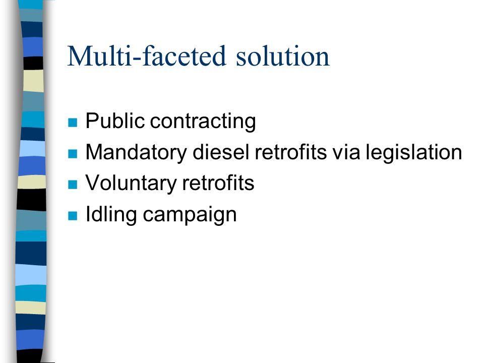 Multi-faceted solution n Public contracting n Mandatory diesel retrofits via legislation n Voluntary retrofits n Idling campaign