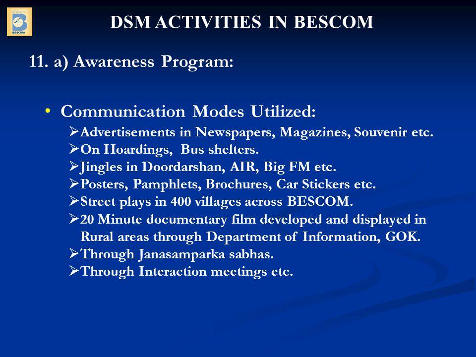 Communication Modes Utilized: Advertisements in Newspapers, Magazines, Souvenir etc.